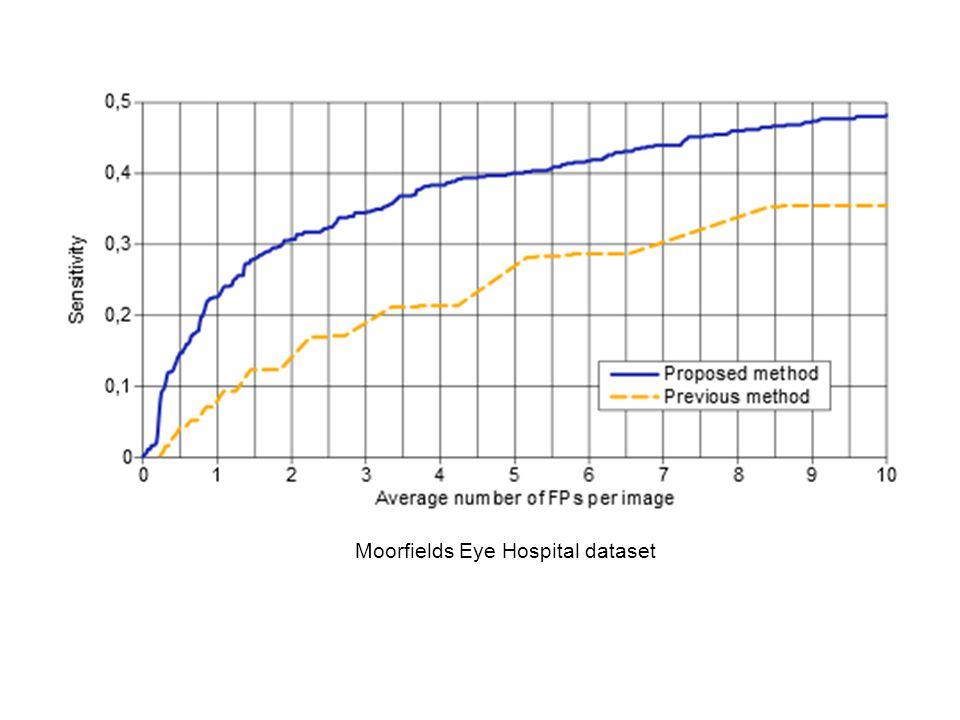 Moorfields Eye Hospital dataset