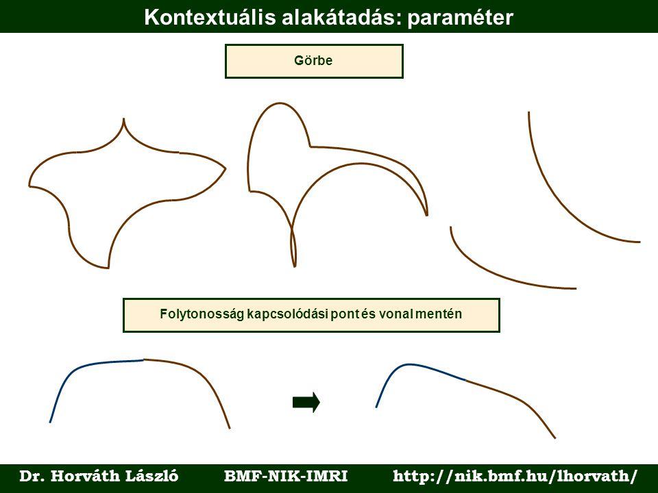 Kontextuális alakátadás: paraméter Dr.