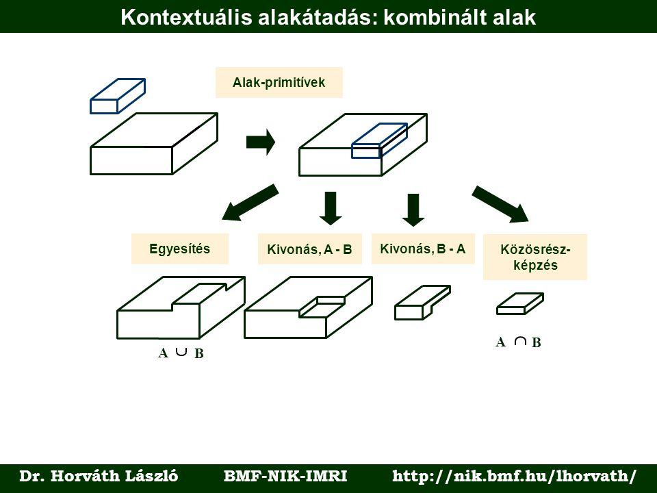 Kontextuális alakátadás: kombinált alak Dr.