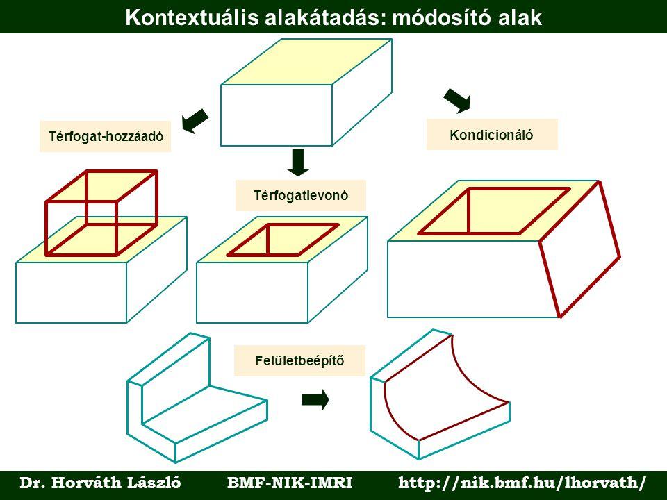 Kontextuális alakátadás: módosító alak Dr.