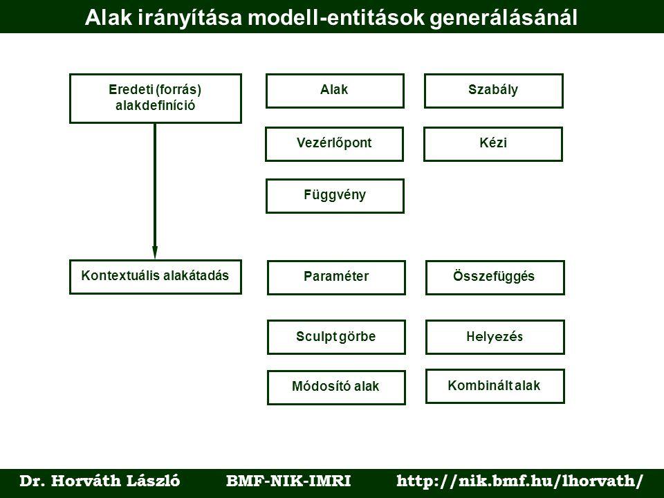 Alak irányítása modell-entitások generálásánál Dr.