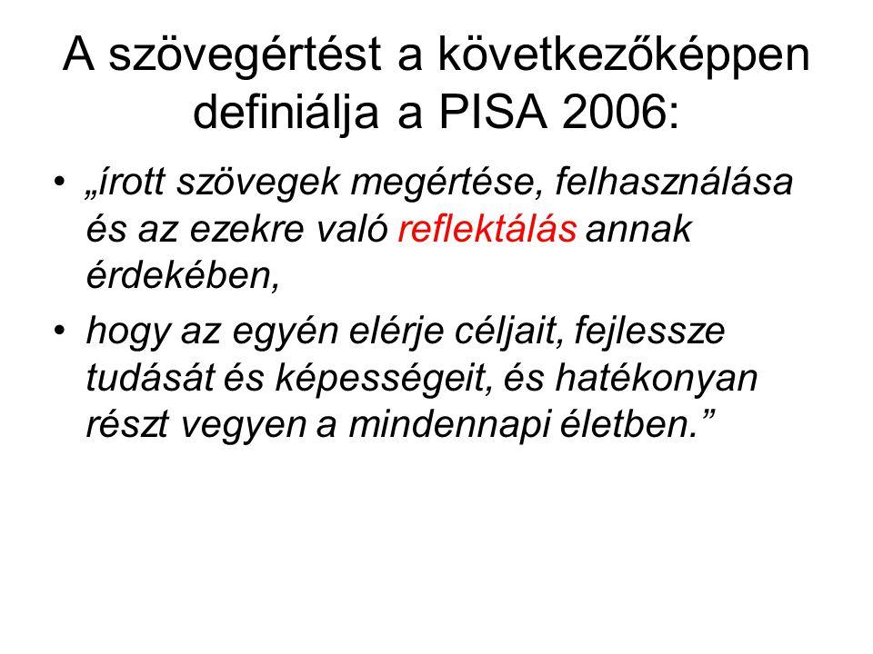 """A szövegértést a következőképpen definiálja a PISA 2006: """"írott szövegek megértése, felhasználása és az ezekre való reflektálás annak érdekében, hogy"""