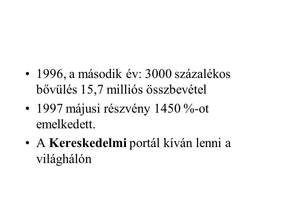 1996, a második év: 3000 százalékos bővülés 15,7 milliós összbevétel 1997 májusi részvény 1450 %-ot emelkedett. A Kereskedelmi portál kíván lenni a vi