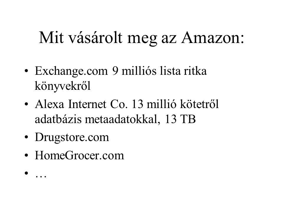Mit vásárolt meg az Amazon: Exchange.com 9 milliós lista ritka könyvekről Alexa Internet Co. 13 millió kötetről adatbázis metaadatokkal, 13 TB Drugsto
