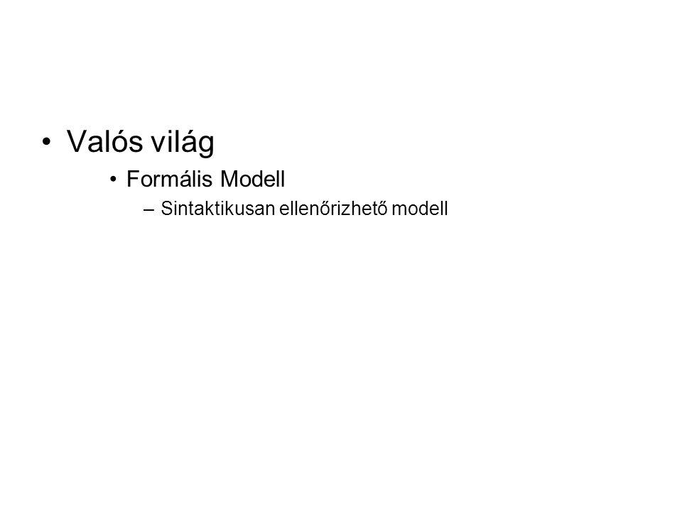 Valós világ Formális Modell –Sintaktikusan ellenőrizhető modell