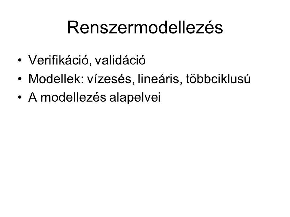 Renszermodellezés Verifikáció, validáció Modellek: vízesés, lineáris, többciklusú A modellezés alapelvei