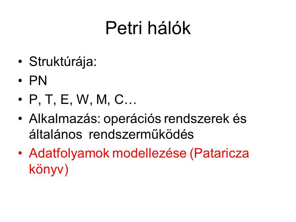 Petri hálók Struktúrája: PN P, T, E, W, M, C… Alkalmazás: operációs rendszerek és általános rendszerműködés Adatfolyamok modellezése (Pataricza könyv)