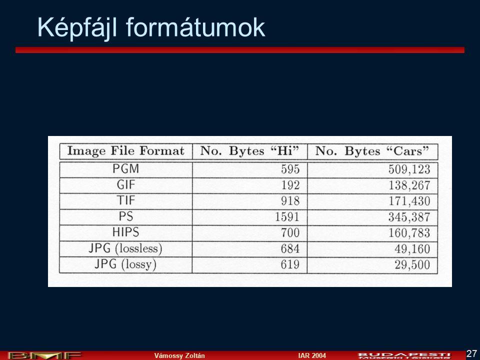 Vámossy Zoltán IAR 2004 27 Képfájl formátumok