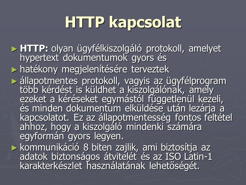 A HTTP kapcsolat létrejötte: 4 lépésben történik 1.
