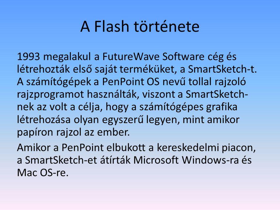 A Flash története 1993 megalakul a FutureWave Software cég és létrehozták első saját terméküket, a SmartSketch-t.