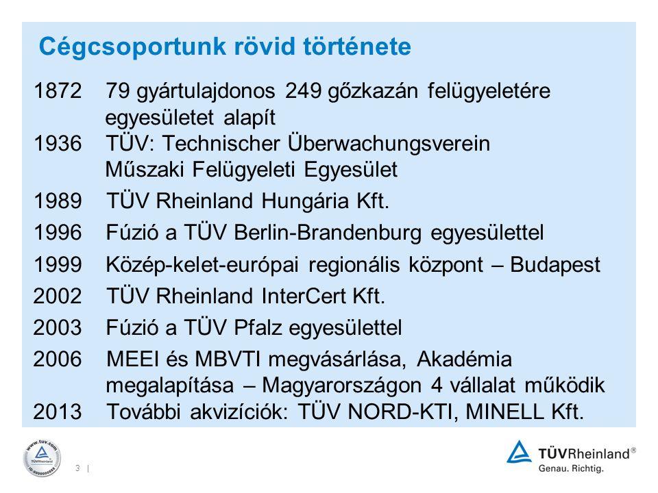 3 | 1872 79 gyártulajdonos 249 gőzkazán felügyeletére egyesületet alapít 1936 TÜV: Technischer Überwachungsverein Műszaki Felügyeleti Egyesület 1989 TÜV Rheinland Hungária Kft.