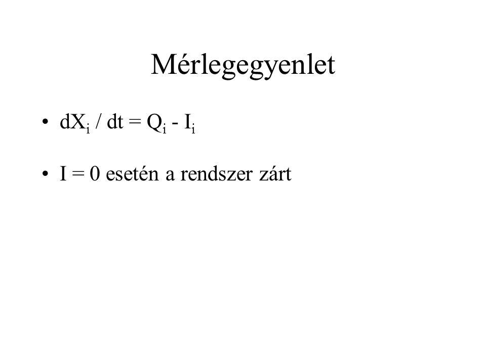 Mérlegegyenlet dX i / dt = Q i - I i I = 0 esetén a rendszer zárt