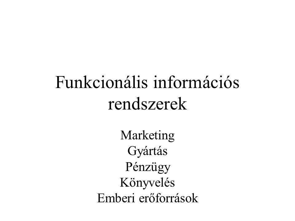 Funkcionális információs rendszerek Marketing Gyártás Pénzügy Könyvelés Emberi erőforrások
