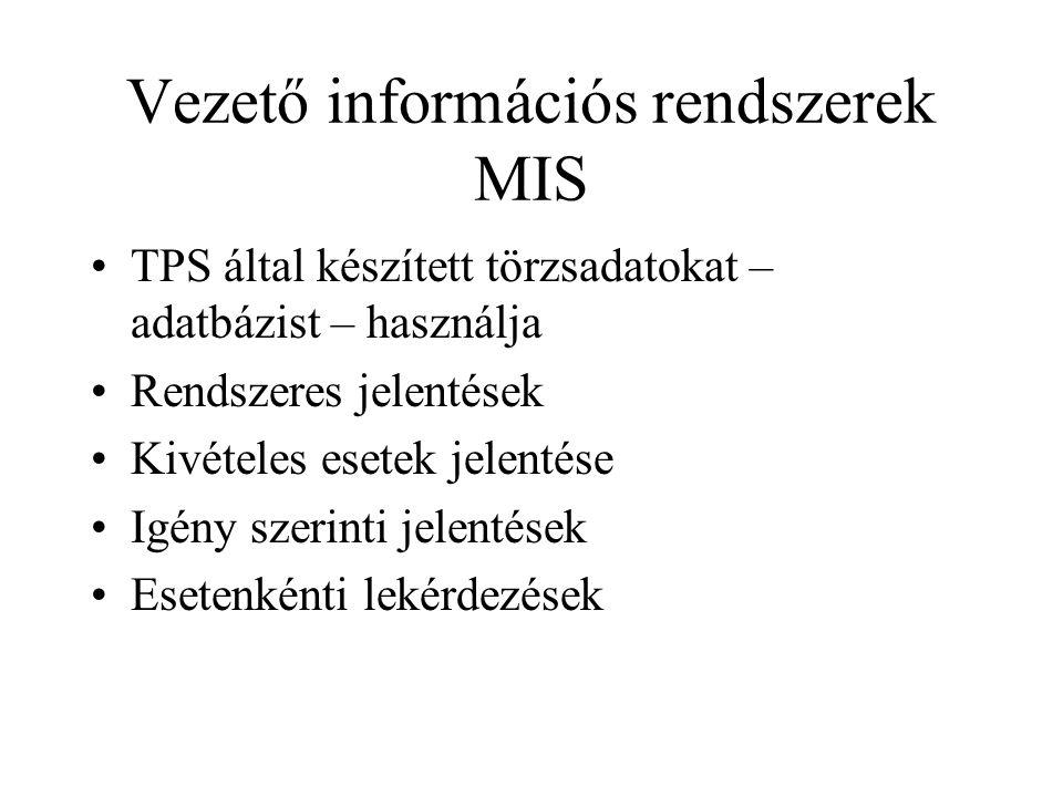 Vezető információs rendszerek MIS TPS által készített törzsadatokat – adatbázist – használja Rendszeres jelentések Kivételes esetek jelentése Igény szerinti jelentések Esetenkénti lekérdezések