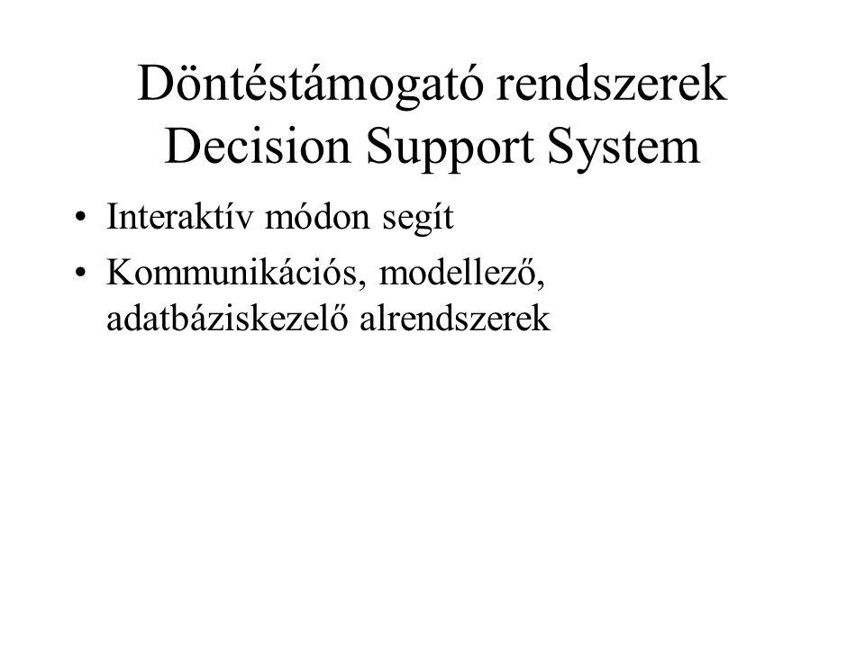 Döntéstámogató rendszerek Decision Support System Interaktív módon segít Kommunikációs, modellező, adatbáziskezelő alrendszerek