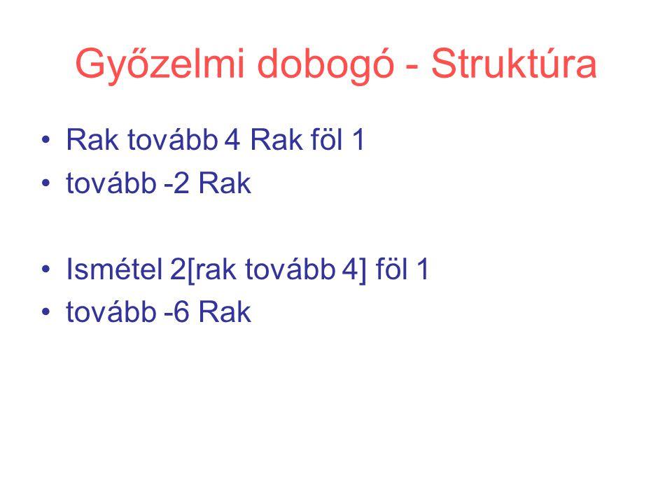 Győzelmi dobogó - Struktúra Rak tovább 4 Rak föl 1 tovább -2 Rak Ismétel 2[rak tovább 4] föl 1 tovább -6 Rak