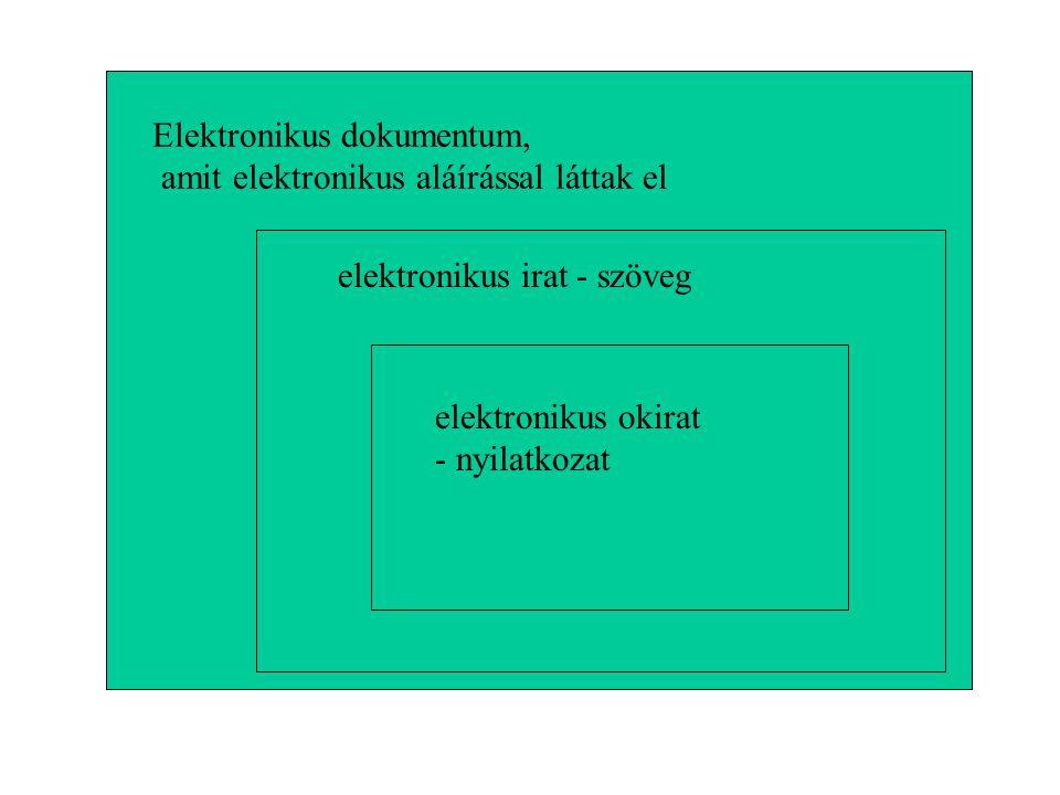 Elektronikus dokumentum, amit elektronikus aláírással láttak el elektronikus irat - szöveg elektronikus okirat - nyilatkozat