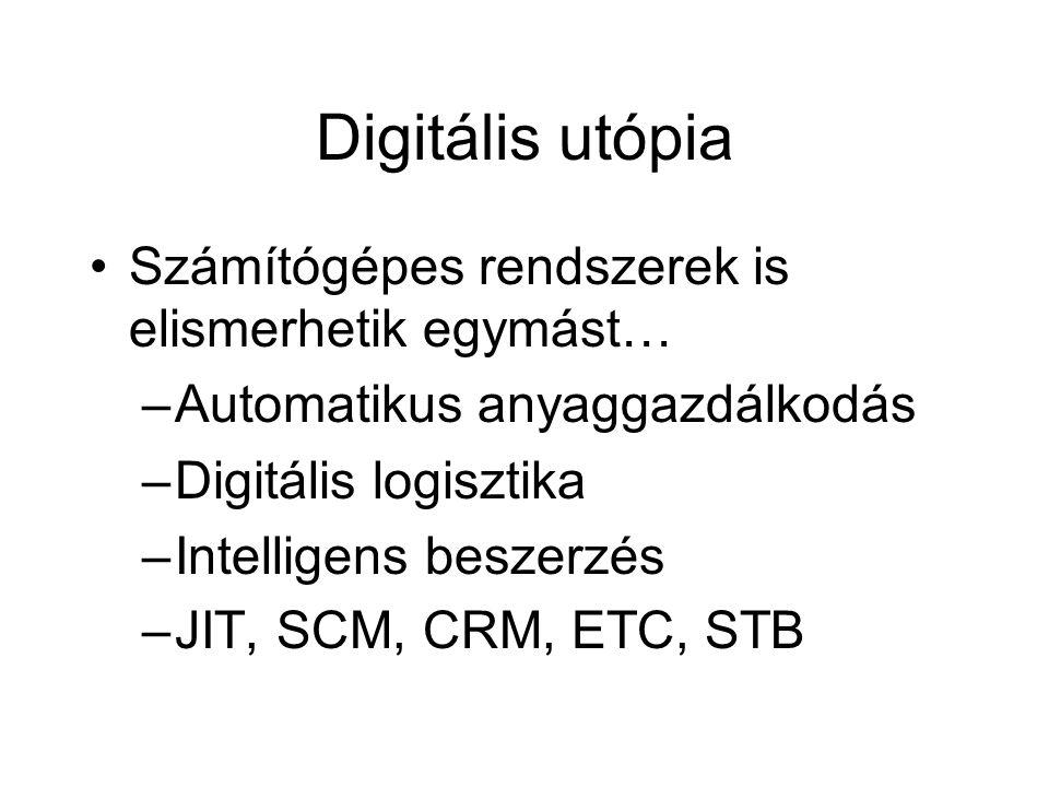 Digitális utópia Számítógépes rendszerek is elismerhetik egymást… –Automatikus anyaggazdálkodás –Digitális logisztika –Intelligens beszerzés –JIT, SCM, CRM, ETC, STB