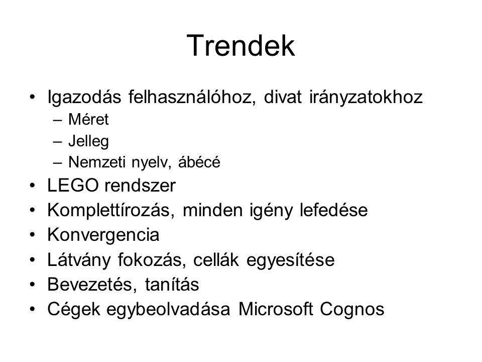 Trendek Igazodás felhasználóhoz, divat irányzatokhoz –Méret –Jelleg –Nemzeti nyelv, ábécé LEGO rendszer Komplettírozás, minden igény lefedése Konvergencia Látvány fokozás, cellák egyesítése Bevezetés, tanítás Cégek egybeolvadása Microsoft Cognos