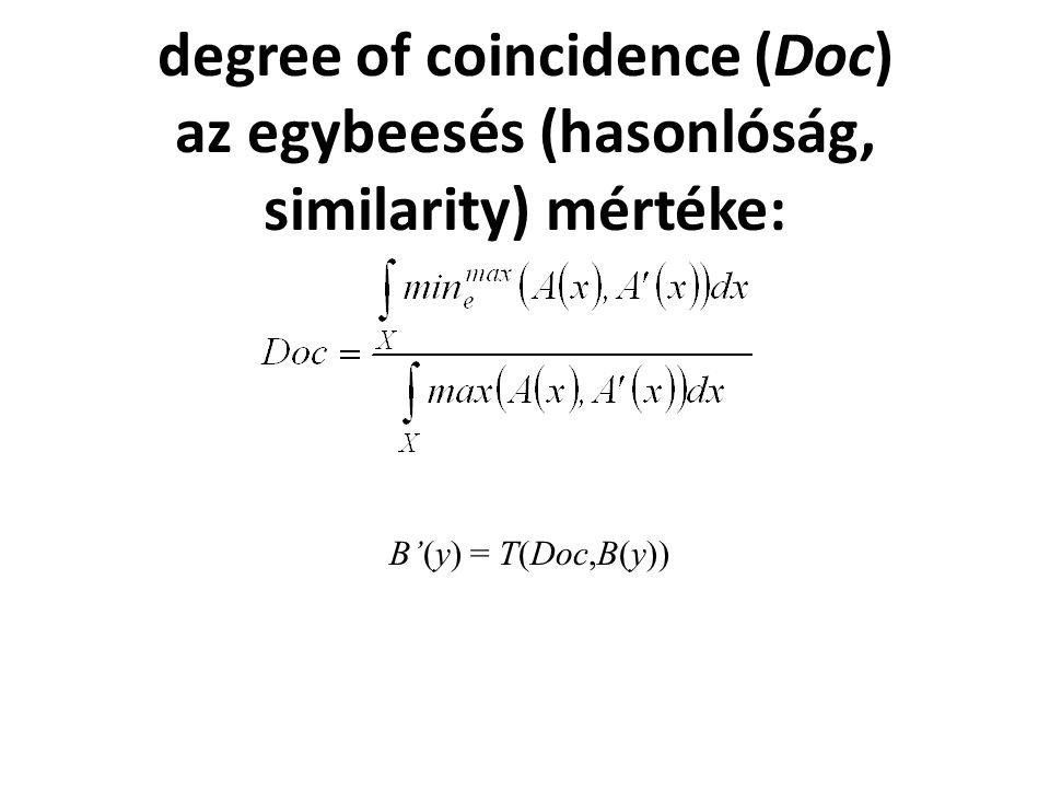 degree of coincidence (Doc) az egybeesés (hasonlóság, similarity) mértéke: B'(y) = T(Doc,B(y))