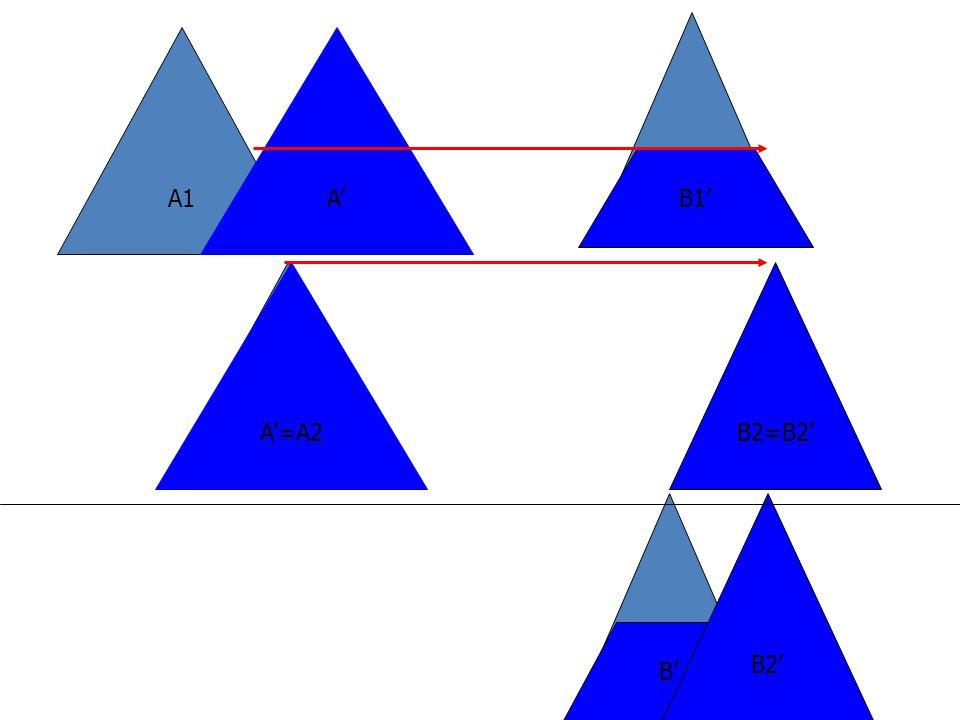 A Doc tulajdonságai  e  [0,1] – Doc  [0,1], – Doc=1, ha A és A' teljesen fedik egymást, azaz B'(y) =B(y), – Doc=0, ha A és A' halmazok nem találkoznak, azaz B'(y) =0.