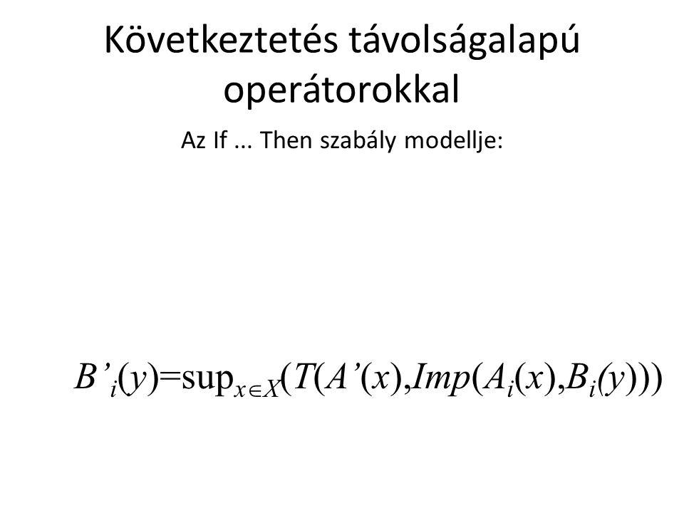 Általánosítva Bi'(y)=sup x  X (OPCON1(A'(x),OPCON2(Ai(x),Bi(y))) Az OPCON1 és OPCON2 kapcsolatok általánosított konjunktív típusú műveletek (pl.