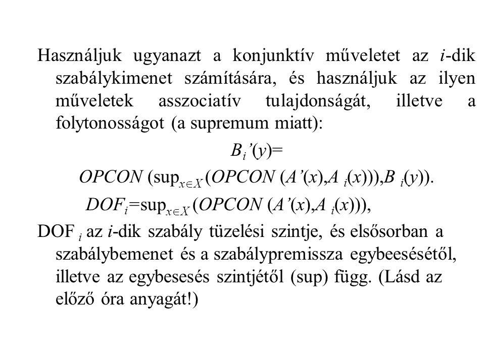 Használjuk ugyanazt a konjunktív műveletet az i-dik szabálykimenet számítására, és használjuk az ilyen műveletek asszociatív tulajdonságát, illetve a folytonosságot (a supremum miatt): B i '(y)= OPCON (sup x  X (OPCON (A'(x),A i (x))),B i (y)).