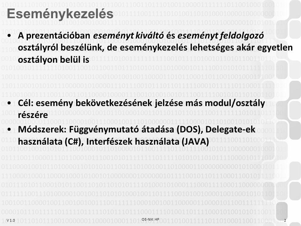 V 1.0 OE-NIK HP 3 Adott egy eseményt leíró IValami interface, ami rögzíti az esemény leírásához szükséges adatokat és az előírt metódusnevet Egy osztály (eseményt kiváltó/küldő osztály) egy listát tart karban, amelyben IValami típusú referenciákat tárol Publikus eljárások segítségével egy másik osztálynak (eseményt lekezelő osztály) lehetősége van ezen listához példányt hozzáadni, illetve törölni (feliratkozni / leiratkozni) A listához hozzáadott példány IValami típusú  van benne egy Valami() nevű metódus, ami az eseményt lekezelő osztály kívánságainak megfelelően lekezeli az eseményt Az eseményt kiváltó osztály egyszerűen végigmegy a listában szereplő (eseményre feliratkozott) IValami példányokon, és mindegyiknek meghívja a Valami() nevű metódusát Interface-ek használata eseménykezeléshez