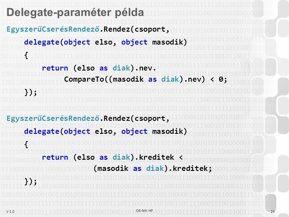 V 1.0 OE-NIK HP 24 Delegate-paraméter példa EgyszerűCserésRendező.Rendez(csoport, delegate(object elso, object masodik) { return (elso as diak).nev.