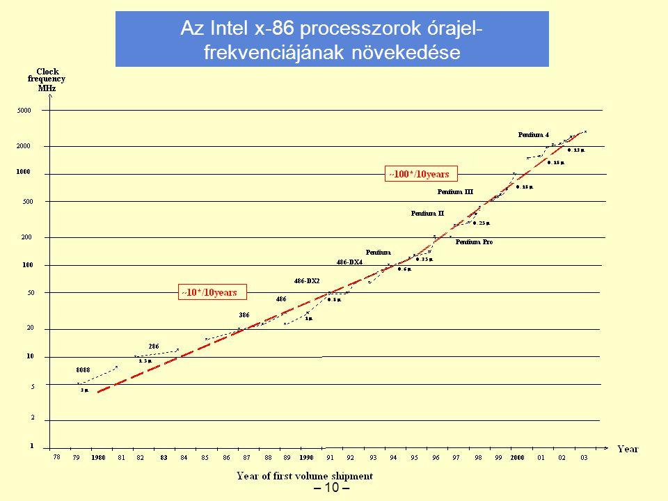 Az Intel x-86 processzorok órajel- frekvenciájának növekedése – 10 –