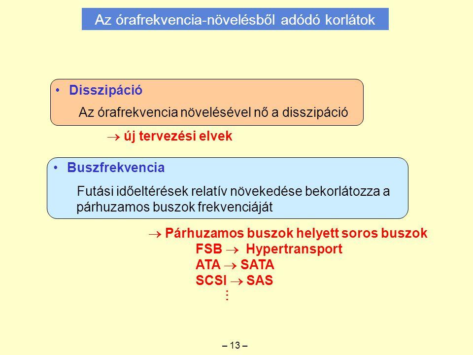 Az órafrekvencia-növelésből adódó korlátok Disszipáció Az órafrekvencia növelésével nő a disszipáció Buszfrekvencia Futási időeltérések relatív növekedése bekorlátozza a párhuzamos buszok frekvenciáját  új tervezési elvek  Párhuzamos buszok helyett soros buszok FSB  Hypertransport ATA  SATA SCSI  SAS  – 13 –