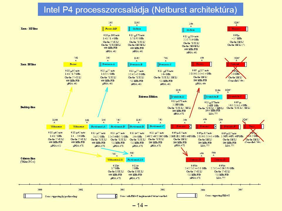 Intel P4 processzorcsaládja (Netburst architektúra) – 14 –