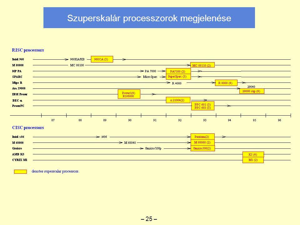 Szuperskalár processzorok megjelenése – 25 –