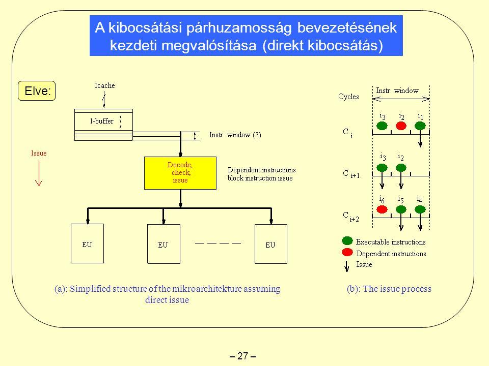 A kibocsátási párhuzamosság miatt megjelenő szűk keresztmetszetek A direkt kibocsátás miatt kialakuló kibocsátási szűk keresztmetszet (a): Simplified structure of the mikroarchitekture assuming direct issue (b): The issue process A kibocsátási párhuzamosság bevezetésének kezdeti megvalósítása (direkt kibocsátás) Elve: – 27 –