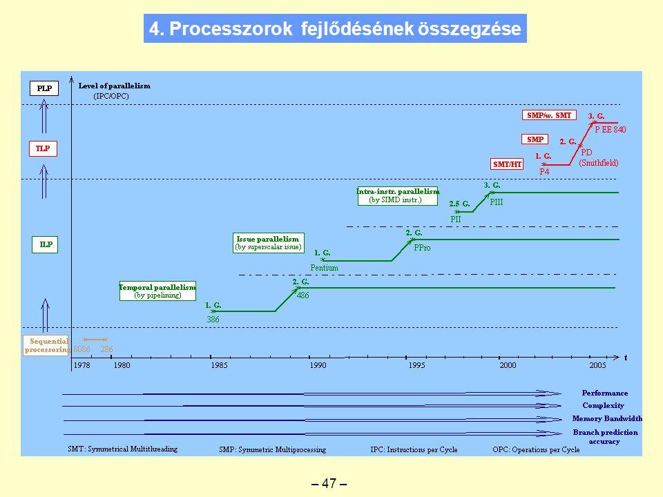 4. Processzorok fejlődésének összegzése – 47 –