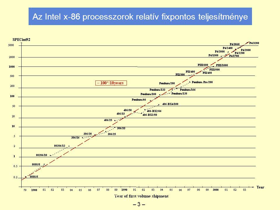 Az Intel x-86 processzorok relatív fixpontos teljesítménye – 3 –