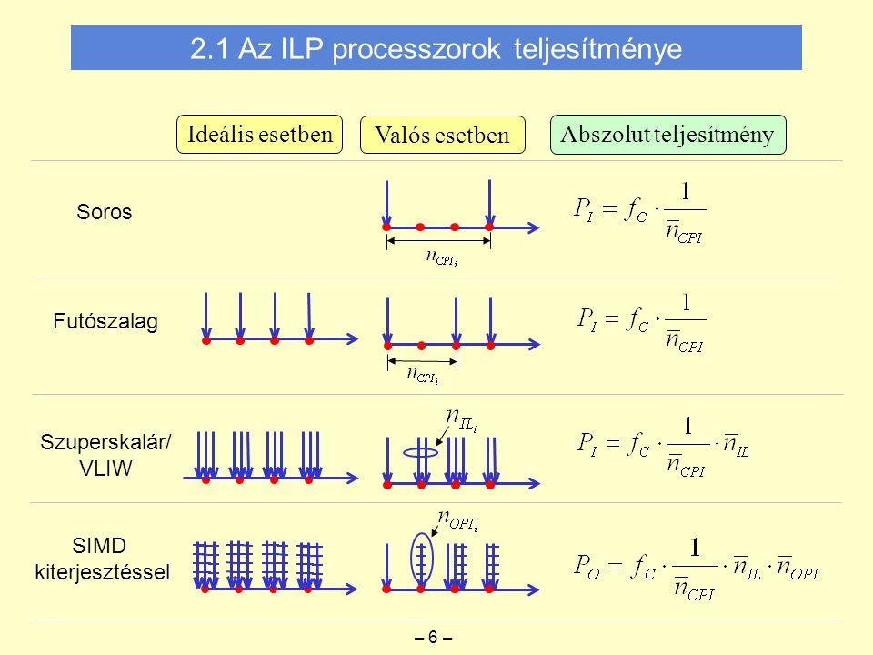 2.1 Az ILP processzorok teljesítménye Abszolut teljesítmény Szuperskalár/ VLIW Ideális esetben Valós esetben SIMD kiterjesztéssel Soros Futószalag – 6 –