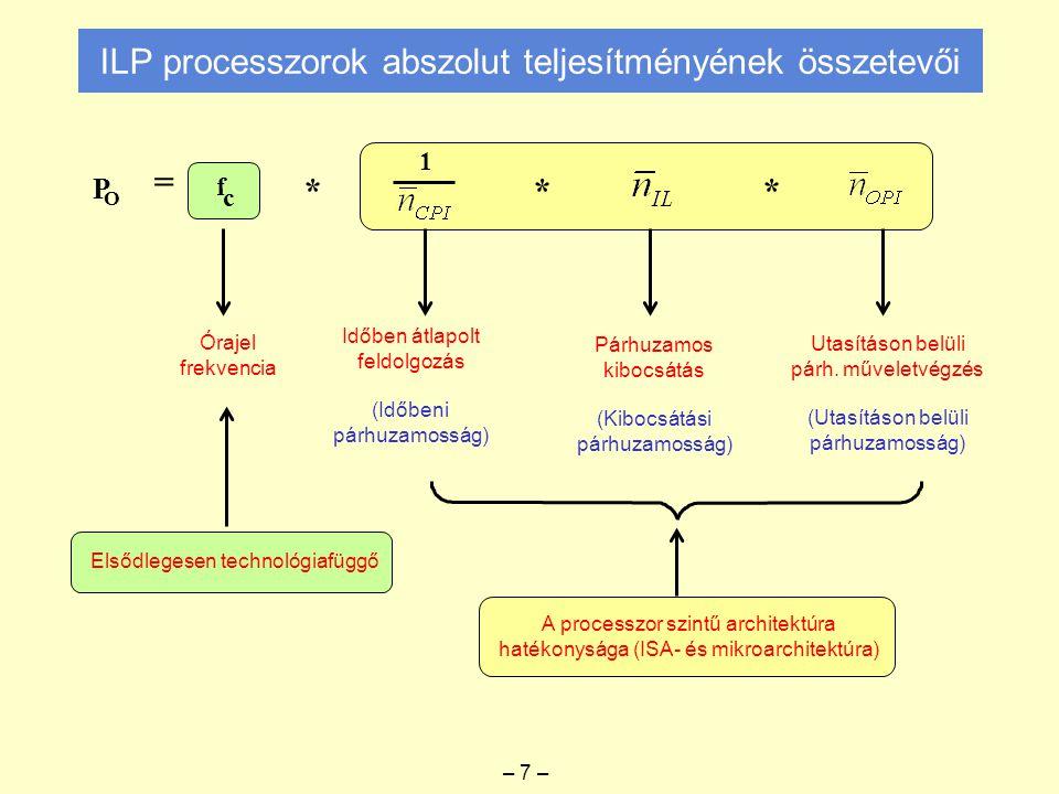 ILP processzorok abszolut teljesítményének összetevői Elsődlegesen technológiafüggő A processzor szintű architektúra hatékonysága (ISA- és mikroarchitektúra) P = ** 1 * O f c Órajel frekvencia Időben átlapolt feldolgozás (Időbeni párhuzamosság) Párhuzamos kibocsátás (Kibocsátási párhuzamosság) Utasításon belüli párh.