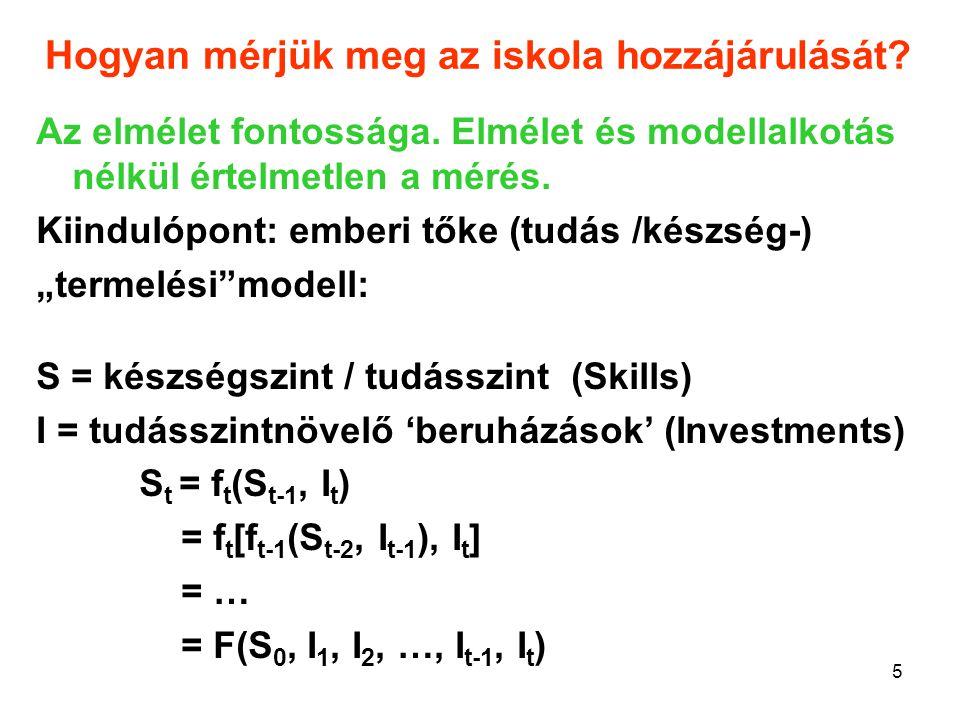 16  A méréseket (+ érettségit) elektronikus alapra kell helyezni.