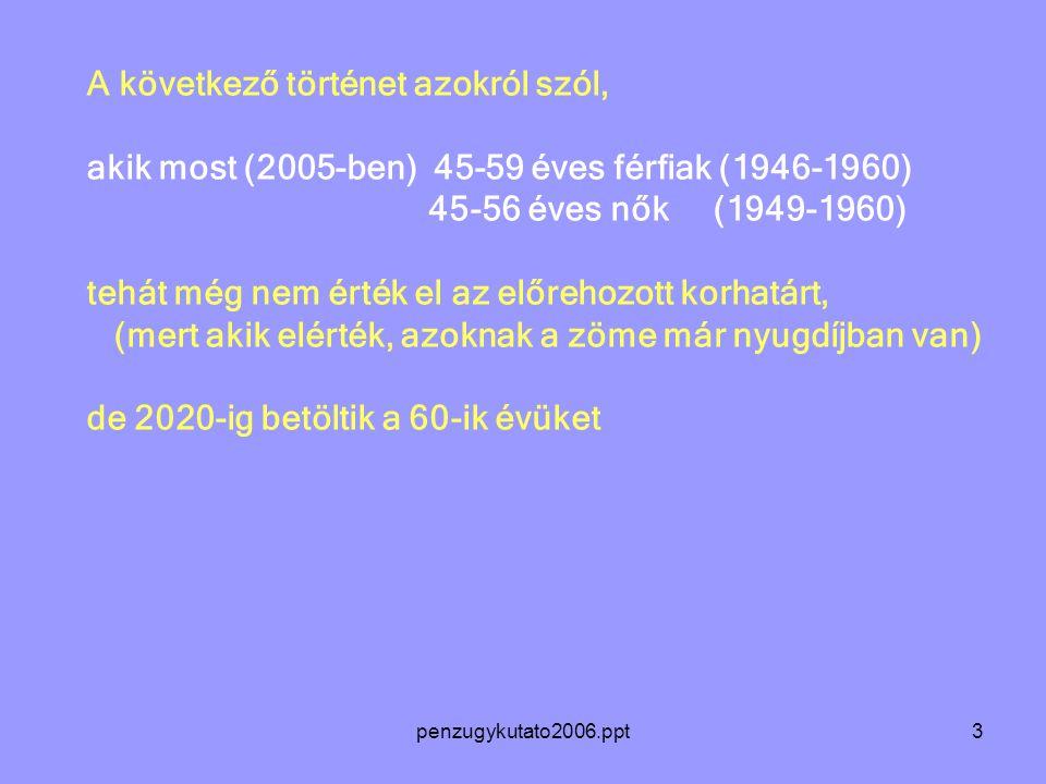 penzugykutato2006.ppt3 A következő történet azokról szól, akik most (2005-ben) 45-59 éves férfiak (1946-1960) 45-56 éves nők (1949-1960) tehát még nem érték el az előrehozott korhatárt, (mert akik elérték, azoknak a zöme már nyugdíjban van) de 2020-ig betöltik a 60-ik évüket