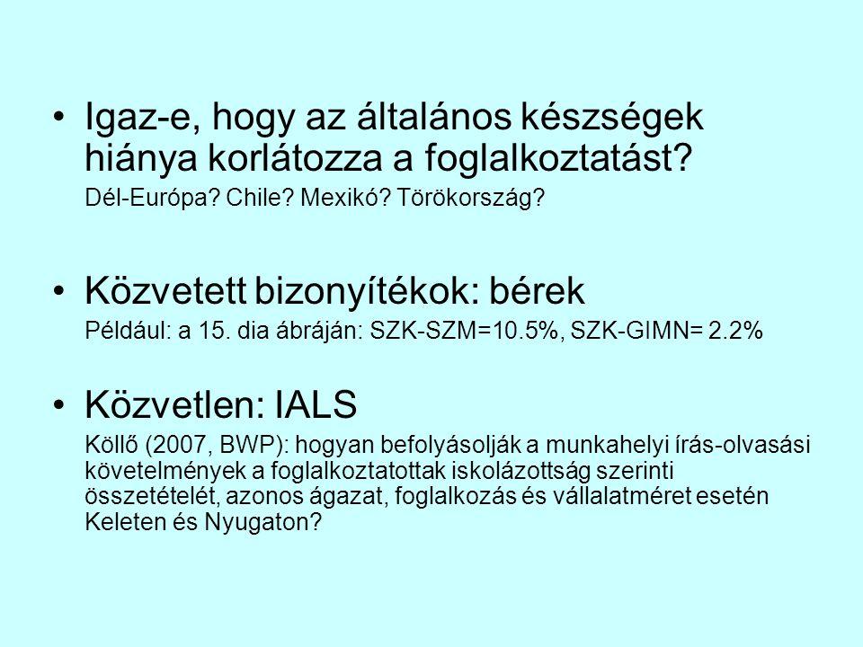 Igaz-e, hogy az általános készségek hiánya korlátozza a foglalkoztatást? Dél-Európa? Chile? Mexikó? Törökország? Közvetett bizonyítékok: bérek Például