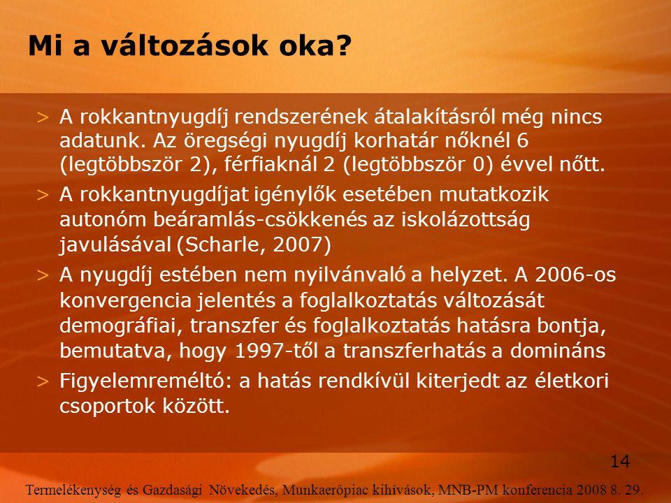 14 Termelékenység és Gazdasági Növekedés, Munkaerőpiac kihívások, MNB-PM konferencia 2008 8. 29. Mi a változások oka? >A rokkantnyugdíj rendszerének á
