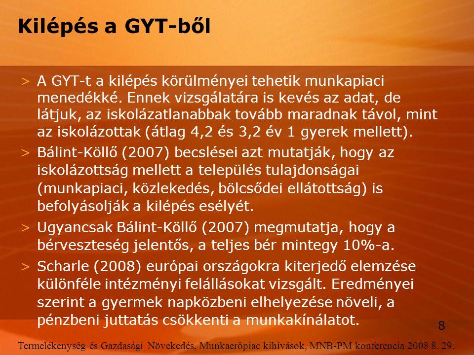 8 Termelékenység és Gazdasági Növekedés, Munkaerőpiac kihívások, MNB-PM konferencia 2008 8. 29. Kilépés a GYT-ből >A GYT-t a kilépés körülményei tehet