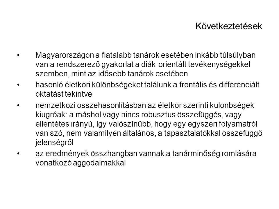 Következtetések Magyarországon a fiatalabb tanárok esetében inkább túlsúlyban van a rendszerező gyakorlat a diák-orientált tevékenységekkel szemben, m