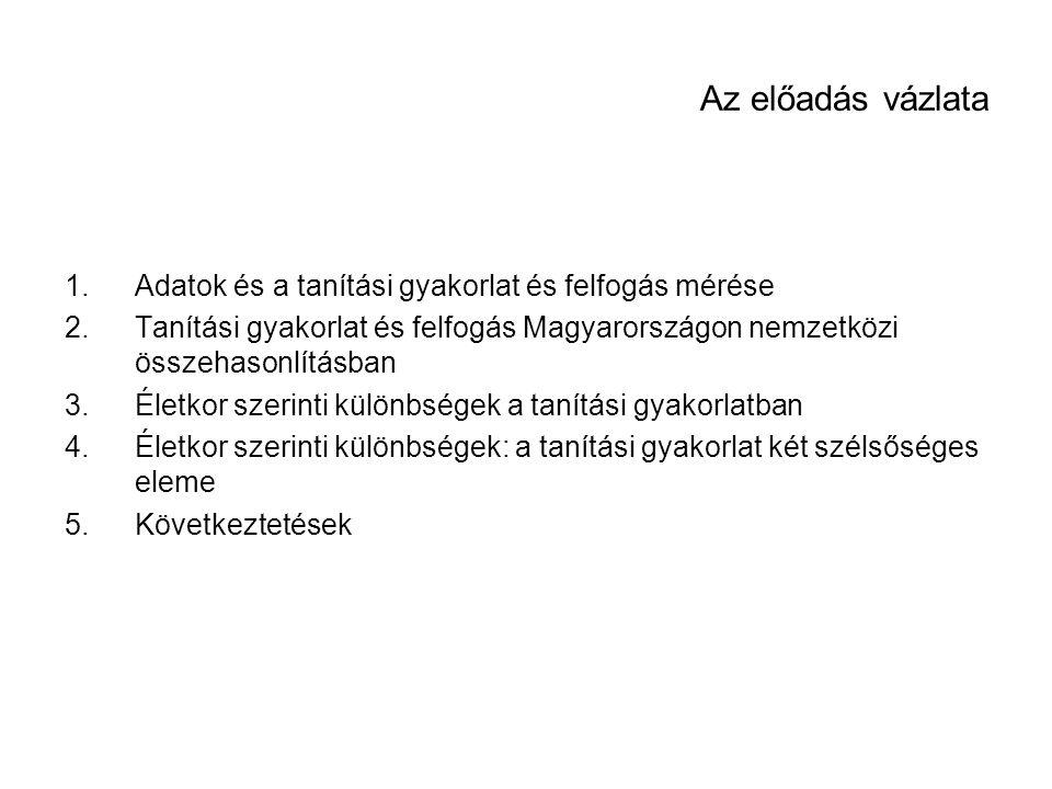 Az előadás vázlata 1.Adatok és a tanítási gyakorlat és felfogás mérése 2.Tanítási gyakorlat és felfogás Magyarországon nemzetközi összehasonlításban 3