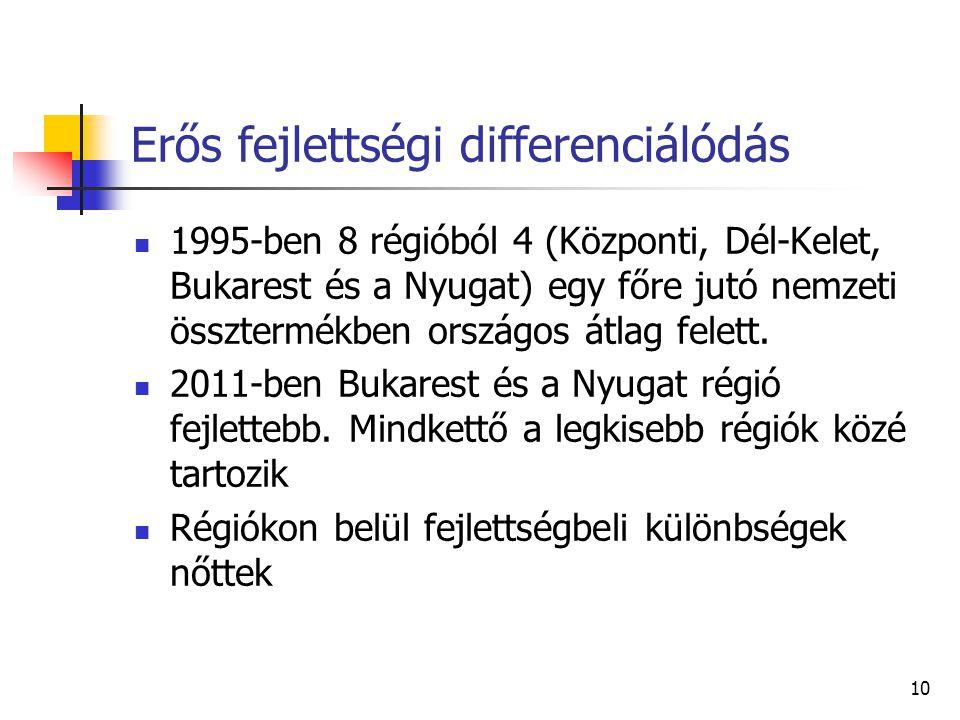 Erős fejlettségi differenciálódás 1995-ben 8 régióból 4 (Központi, Dél-Kelet, Bukarest és a Nyugat) egy főre jutó nemzeti össztermékben országos átlag