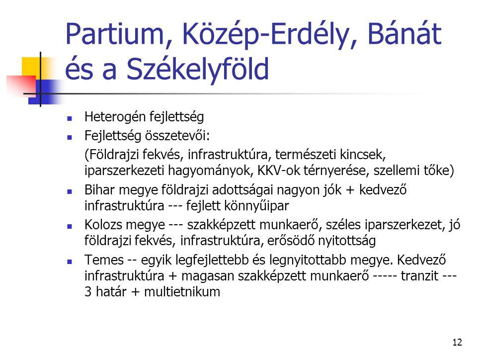 12 Partium, Közép-Erdély, Bánát és a Székelyföld Heterogén fejlettség Fejlettség összetevői: (Földrajzi fekvés, infrastruktúra, természeti kincsek, ip