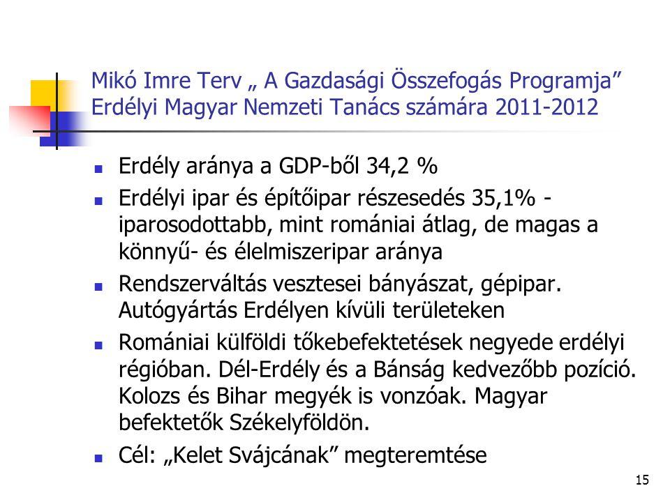 """Mikó Imre Terv """" A Gazdasági Összefogás Programja"""" Erdélyi Magyar Nemzeti Tanács számára 2011-2012 Erdély aránya a GDP-ből 34,2 % Erdélyi ipar és épít"""