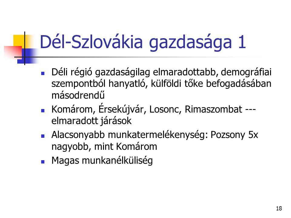 18 Dél-Szlovákia gazdasága 1 Déli régió gazdaságilag elmaradottabb, demográfiai szempontból hanyatló, külföldi tőke befogadásában másodrendű Komárom,