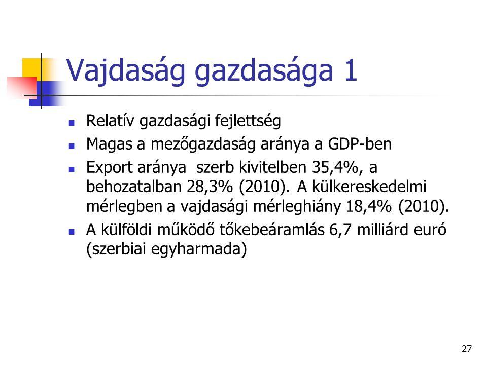 27 Vajdaság gazdasága 1 Relatív gazdasági fejlettség Magas a mezőgazdaság aránya a GDP-ben Export aránya szerb kivitelben 35,4%, a behozatalban 28,3%